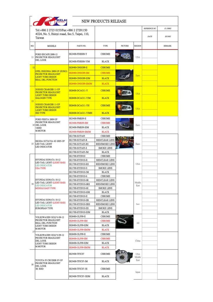 Kelai new items release 130802_2